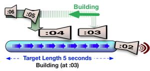 How digital audio delay works fig 3