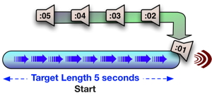 How digital audio delay works fig 2