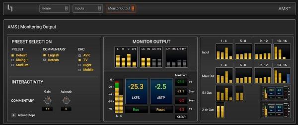AMS Monitoring