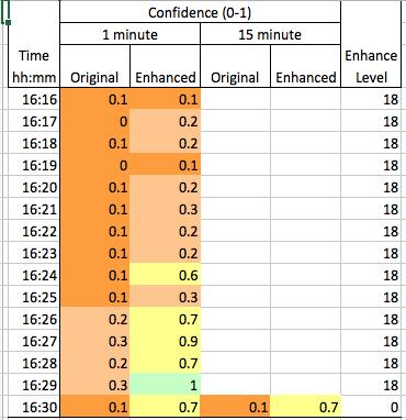 Voltair_Data_Export_Chart.png
