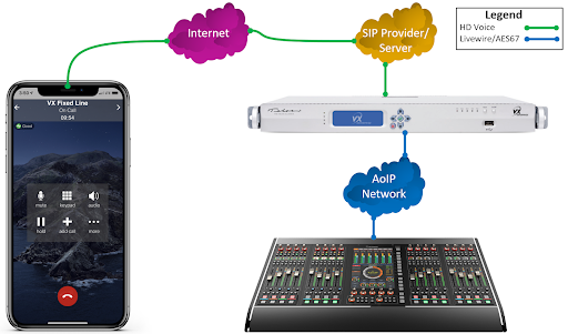 7 Key Features for a Smooth Remote Broadcast